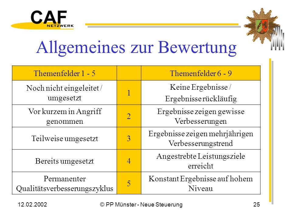 12.02.2002© PP Münster - Neue Steuerung24 Qualität - Zahlen Entsprechend der Leitlinie CAF und der Spielregeln werden veröffentlicht: Die Bewertung de