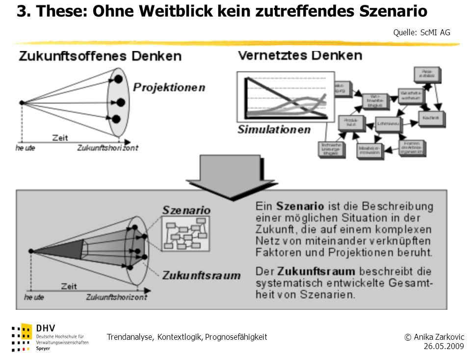 © Anika Zarkovic 26.05.2009 Trendanalyse, Kontextlogik, Prognosefähigkeit 3. These: Ohne Weitblick kein zutreffendes Szenario Quelle: ScMI AG