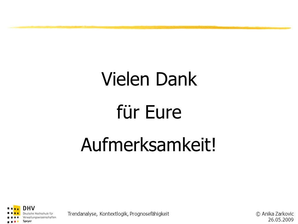 © Anika Zarkovic 26.05.2009 Trendanalyse, Kontextlogik, Prognosefähigkeit Vielen Dank für Eure Aufmerksamkeit!
