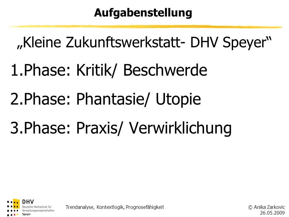 © Anika Zarkovic 26.05.2009 Trendanalyse, Kontextlogik, Prognosefähigkeit Kleine Zukunftswerkstatt- DHV Speyer 1.Phase: Kritik/ Beschwerde 2.Phase: Ph