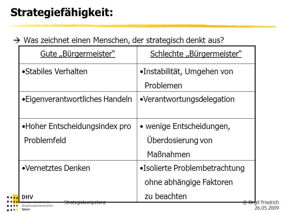 © Birgit Friedrich 26.05.2009 Strategiekompetenz Strategiefähigkeit: Was zeichnet einen Menschen, der strategisch denkt aus? Gute BürgermeisterSchlech
