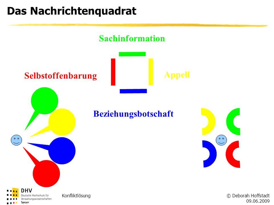 © Deborah Hoffstadt 09.06.2009 Konfliktlösung Das Nachrichtenquadrat Selbstoffenbarung Sachinformation Appell Beziehungsbotschaft
