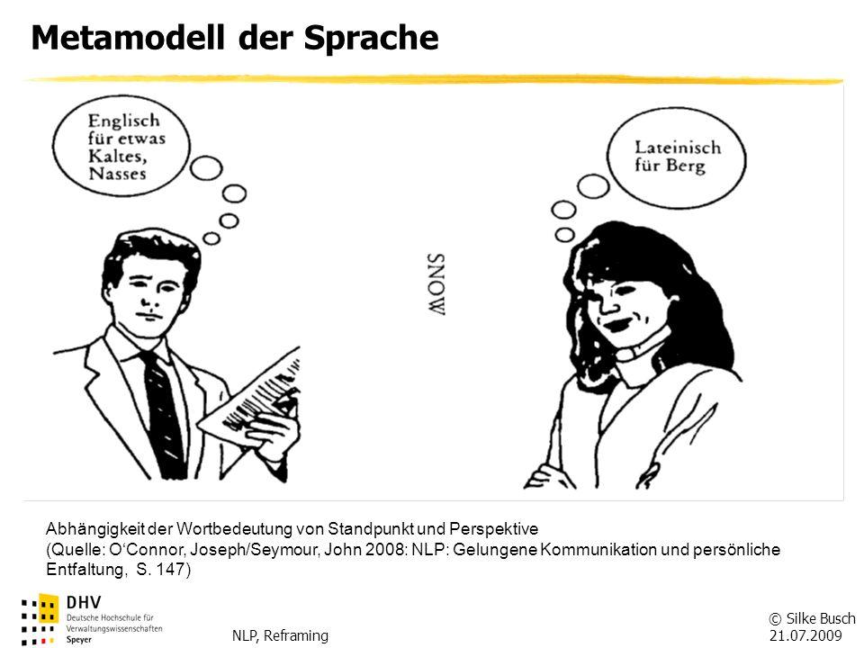 © Silke Busch 21.07.2009 NLP, Reframing Metamodell der Sprache Metamodell der Sprache = Katalog von Fragen zur Erschließung fehlender Informationen Verlust von Informationen durch Tilgung, Verzerrung, Verwendung von Generalisierungen