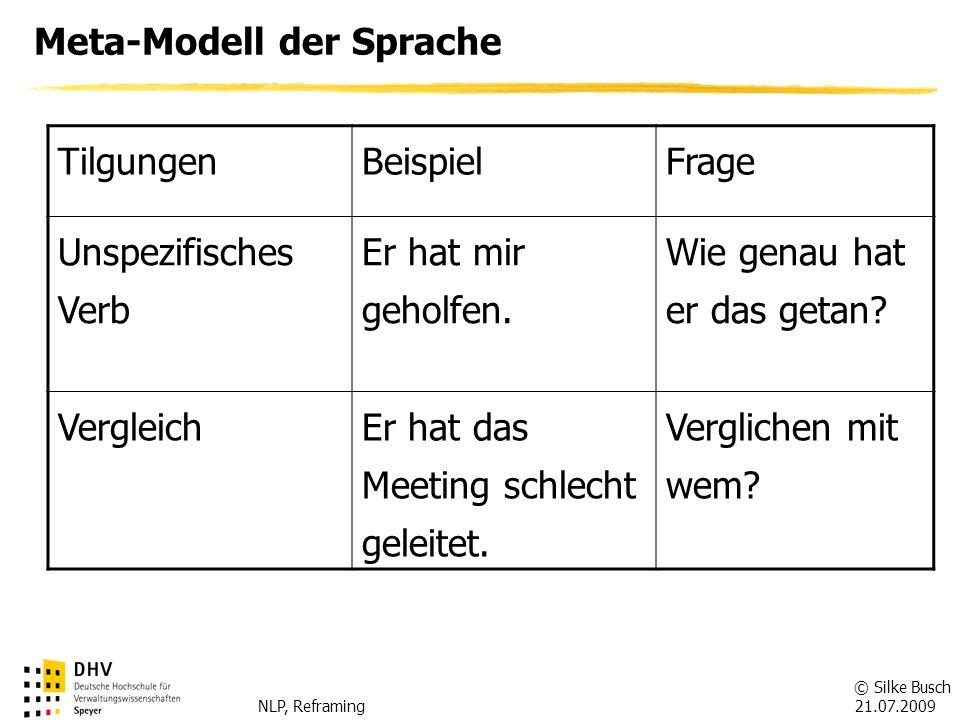 © Silke Busch 21.07.2009 NLP, Reframing Meta-Modell der Sprache VerzerrungenBeispielFrage komplexe Äquivalenz Da Du die Arme verschränkst, lehnst Du meinen Vortrag wohl ab.