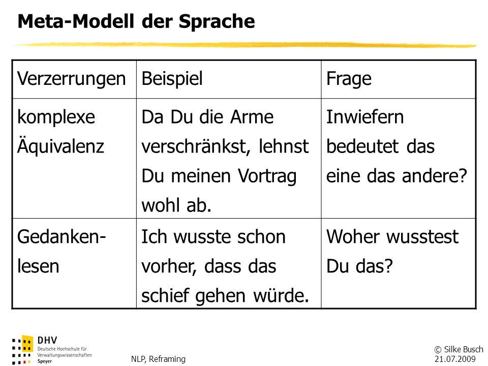 © Silke Busch 21.07.2009 NLP, Reframing Meta-Modell der Sprache GeneralisierungenBeispielFrage Modaloperator der Möglichkeit Ich kann mich nicht konzentrieren.