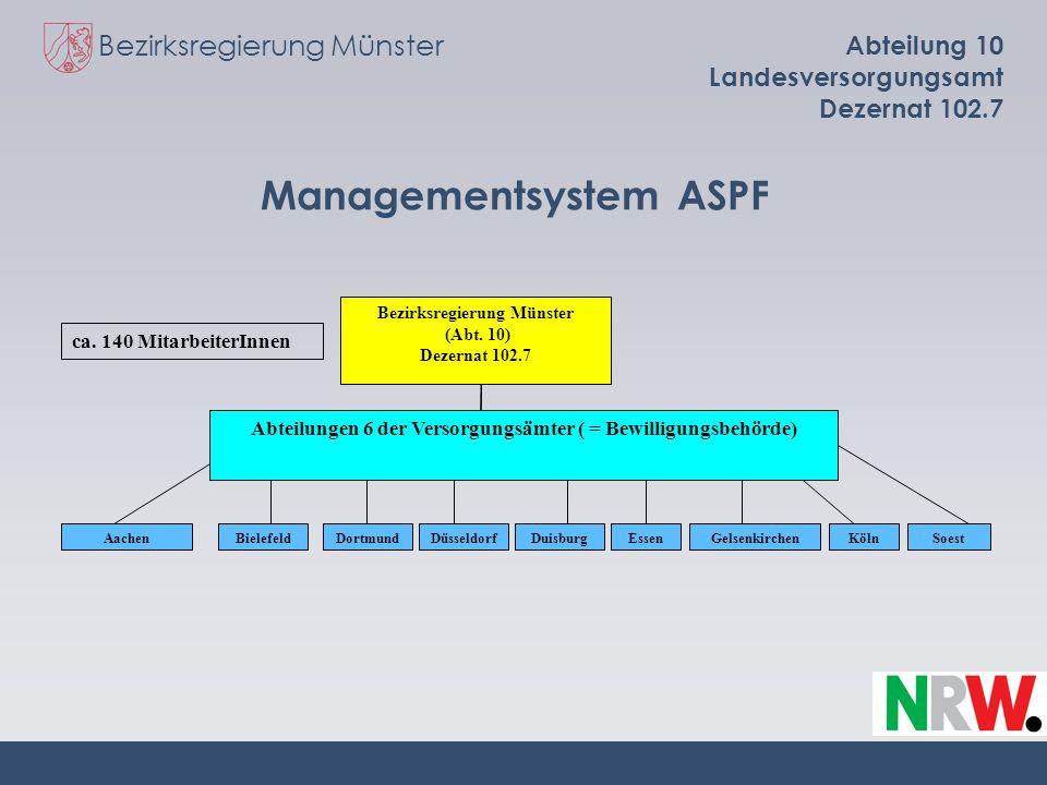 Bezirksregierung Münster Abteilung 10 Landesversorgungsamt Dezernat 102.7 Managementsystem ASPF Bezirksregierung Münster (Abt. 10) Dezernat 102.7 Abte