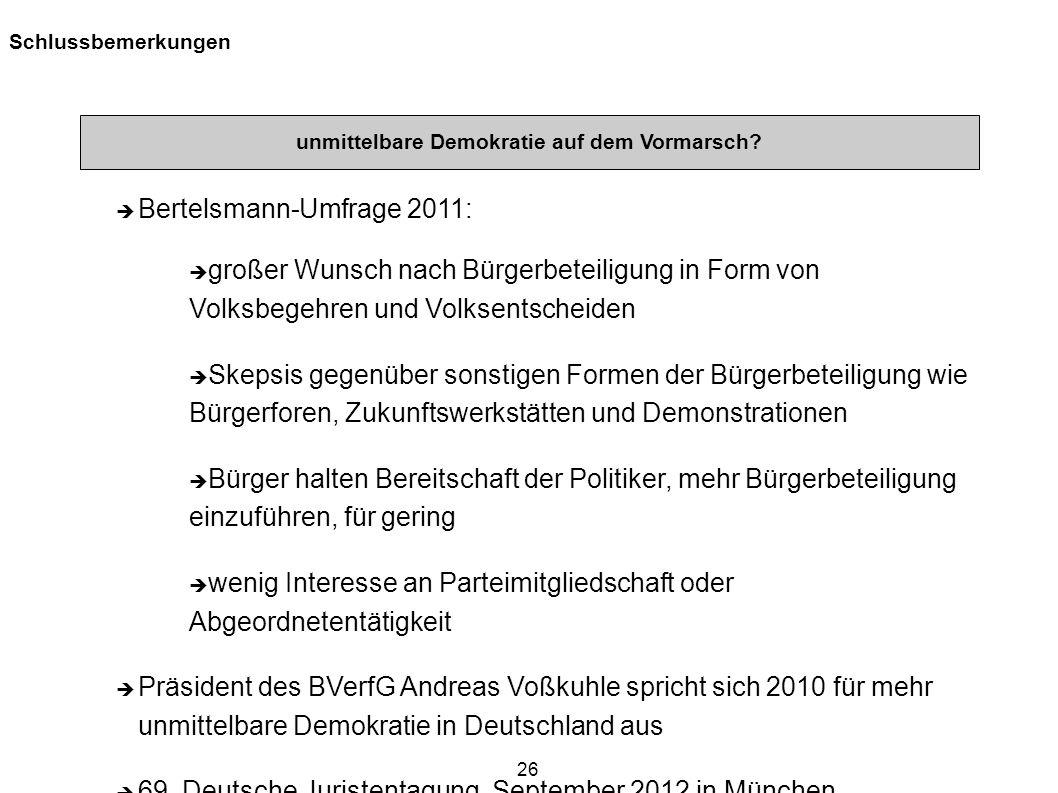 26 Schlussbemerkungen unmittelbare Demokratie auf dem Vormarsch? Bertelsmann-Umfrage 2011: großer Wunsch nach Bürgerbeteiligung in Form von Volksbegeh