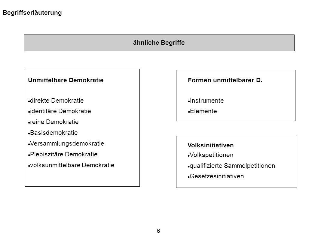 6 ähnliche Begriffe Unmittelbare Demokratie direkte Demokratie identitäre Demokratie reine Demokratie Basisdemokratie Versammlungsdemokratie Plebiszit