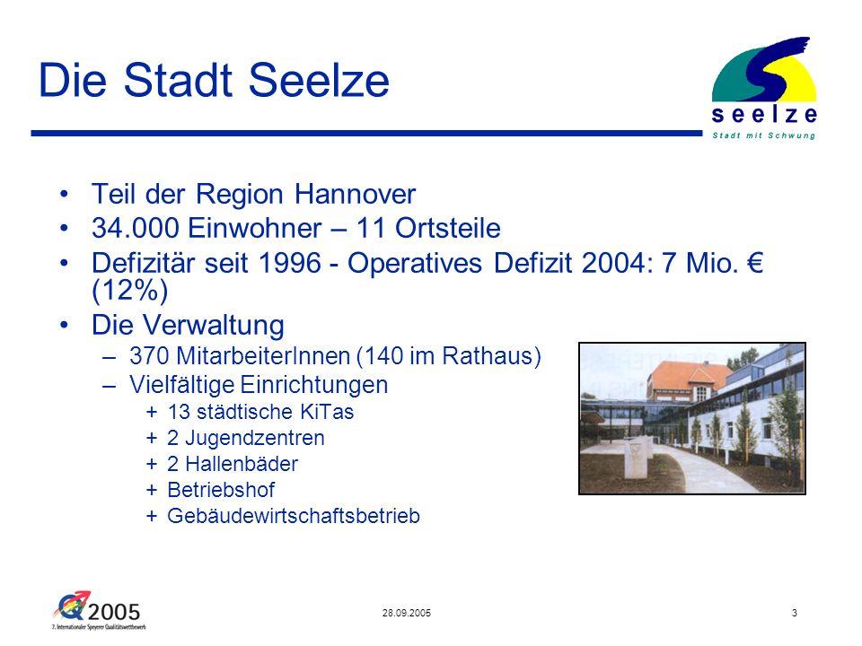 28.09.20053 Die Stadt Seelze Teil der Region Hannover 34.000 Einwohner – 11 Ortsteile Defizitär seit 1996 - Operatives Defizit 2004: 7 Mio. (12%) Die