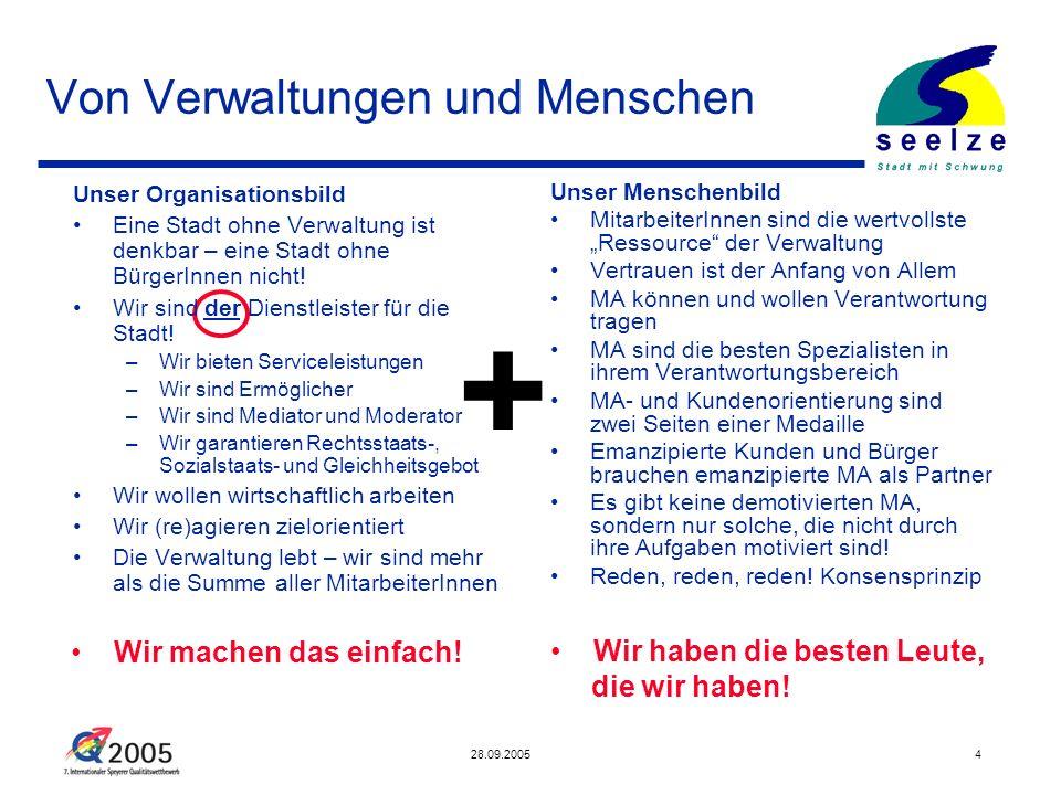 28.09.20055 Deshalb.Verwaltungsmodernisierung ist Personalmanagement.