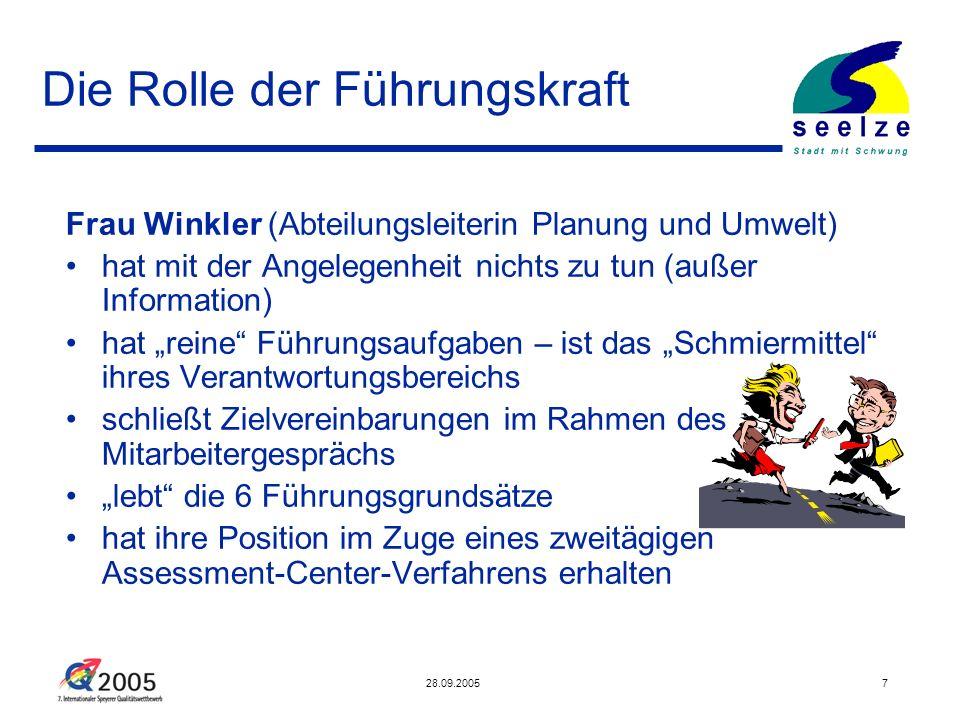 28.09.20057 Die Rolle der Führungskraft Frau Winkler (Abteilungsleiterin Planung und Umwelt) hat mit der Angelegenheit nichts zu tun (außer Informatio