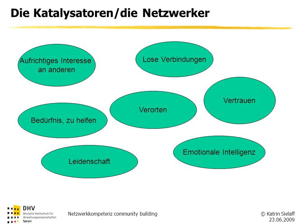 © Katrin Sielaff 23.06.2009 Netzwerkkompetenz community building Die Katalysatoren/die Netzwerker Aufrichtiges Interesse an anderen Lose Verbindungen
