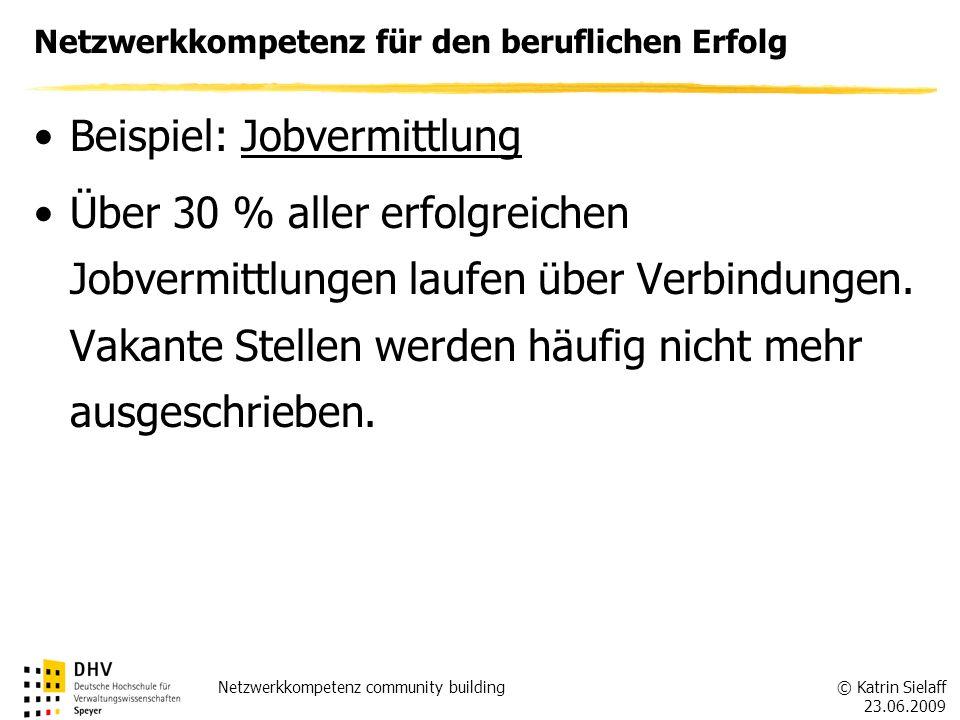 © Katrin Sielaff 23.06.2009 Netzwerkkompetenz community building Netzwerkkompetenz für den beruflichen Erfolg Beispiel: Jobvermittlung Über 30 % aller