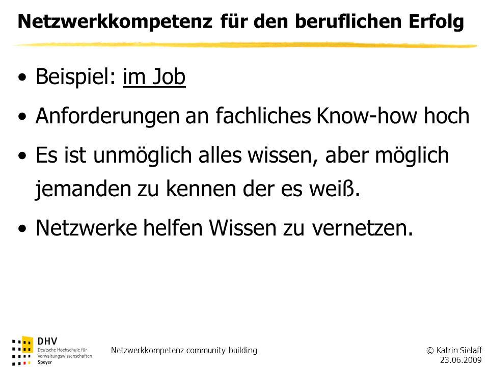 © Katrin Sielaff 23.06.2009 Netzwerkkompetenz community building Netzwerkkompetenz für den beruflichen Erfolg Beispiel: im Job Anforderungen an fachli