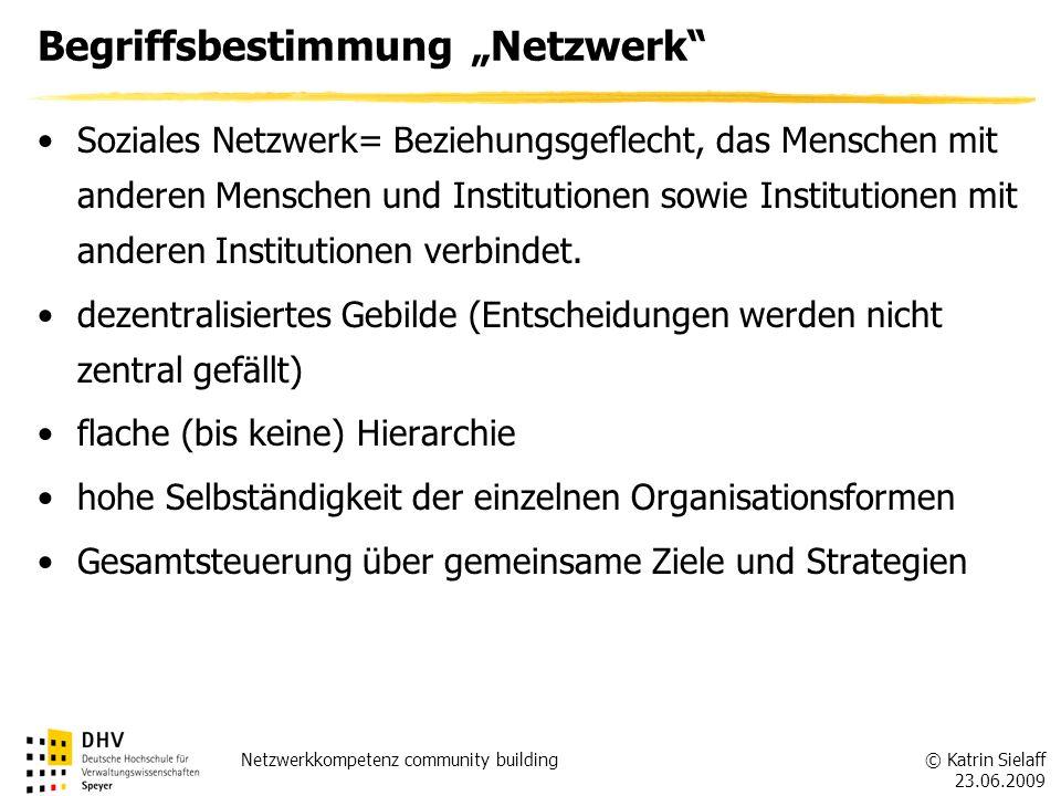 © Katrin Sielaff 23.06.2009 Netzwerkkompetenz community building Begriffsbestimmung Netzwerk Soziales Netzwerk= Beziehungsgeflecht, das Menschen mit a