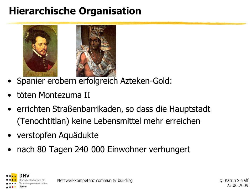 © Katrin Sielaff 23.06.2009 Netzwerkkompetenz community building Hierarchische Organisation Spanier erobern erfolgreich Azteken-Gold: töten Montezuma