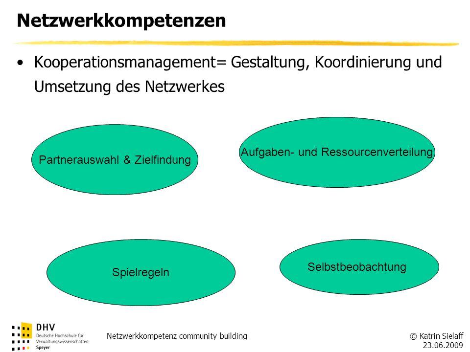 © Katrin Sielaff 23.06.2009 Netzwerkkompetenz community building Netzwerkkompetenzen/Netzwerksteuerung Netzwerksteuerung durch Inszenierung von Kommunikation, zum Beispiel: institutionalisierte Treffpunkte (Cafés, Internetforen) Jour-fixe