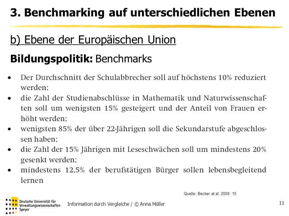 Information durch Vergleiche / © Anna Müller 11 3.