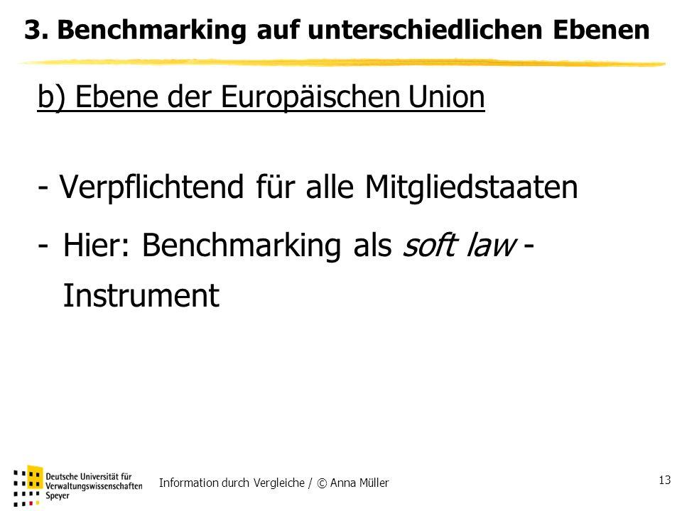 Information durch Vergleiche / © Anna Müller 13 3.
