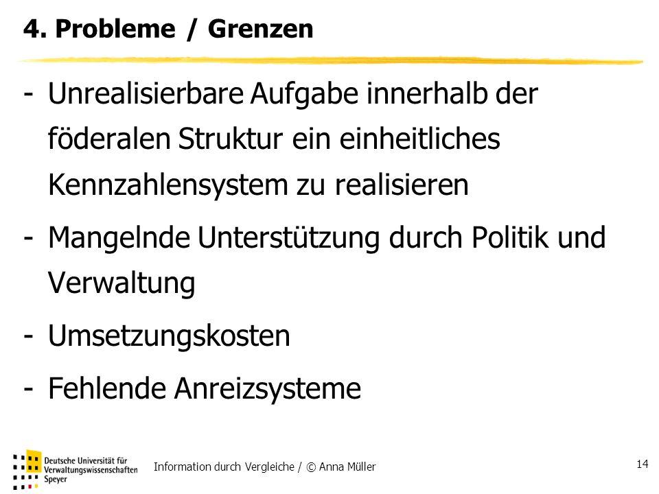 Information durch Vergleiche / © Anna Müller 14 4.