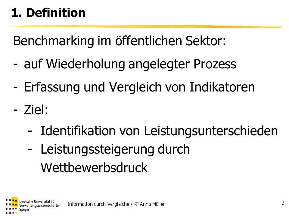 Information durch Vergleiche / © Anna Müller 3 1.