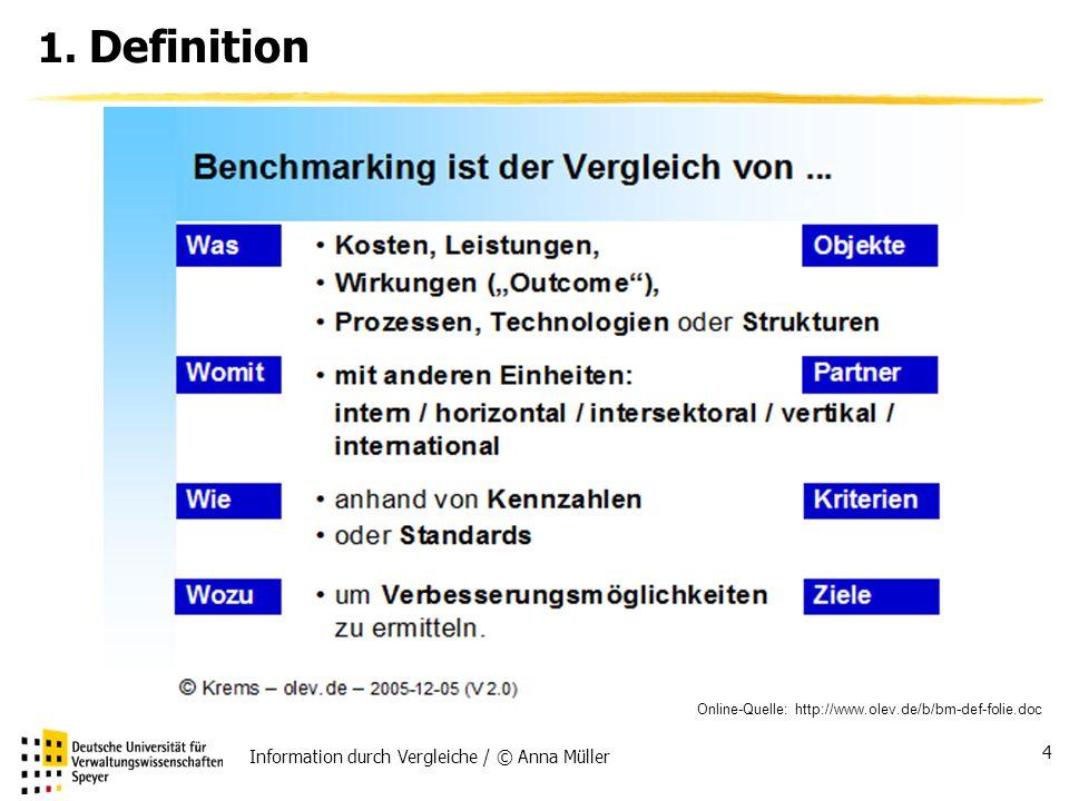 Information durch Vergleiche / © Anna Müller 4 1.