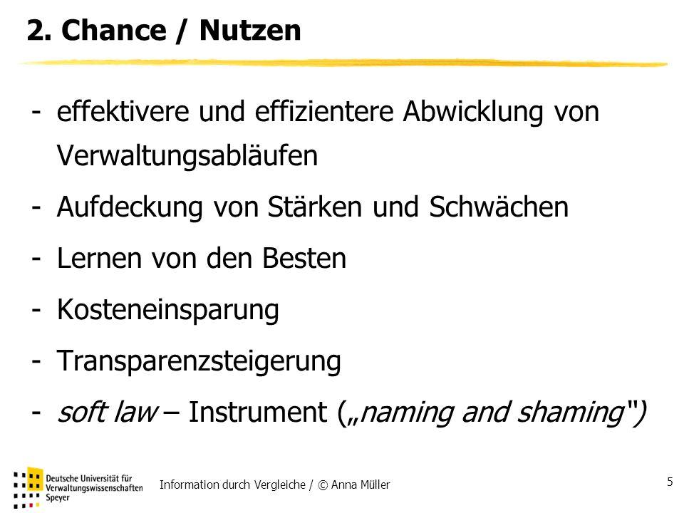 Information durch Vergleiche / © Anna Müller 5 2.