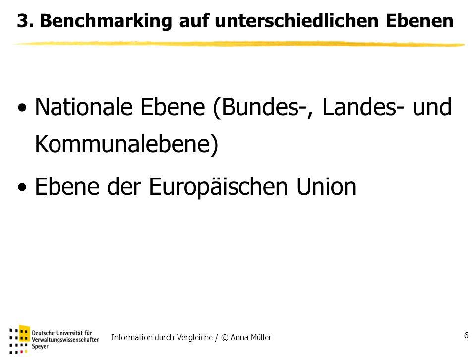 Information durch Vergleiche / © Anna Müller 6 3.