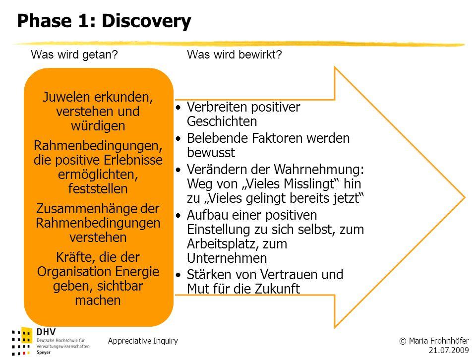 © Maria Frohnhöfer 21.07.2009 Appreciative Inquiry Phase 1: Discovery Verbreiten positiver Geschichten Belebende Faktoren werden bewusst Verändern der