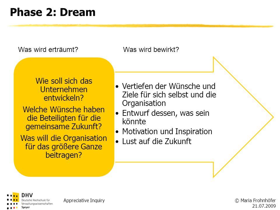 © Maria Frohnhöfer 21.07.2009 Appreciative Inquiry Phase 2: Dream Vertiefen der Wünsche und Ziele für sich selbst und die Organisation Entwurf dessen,
