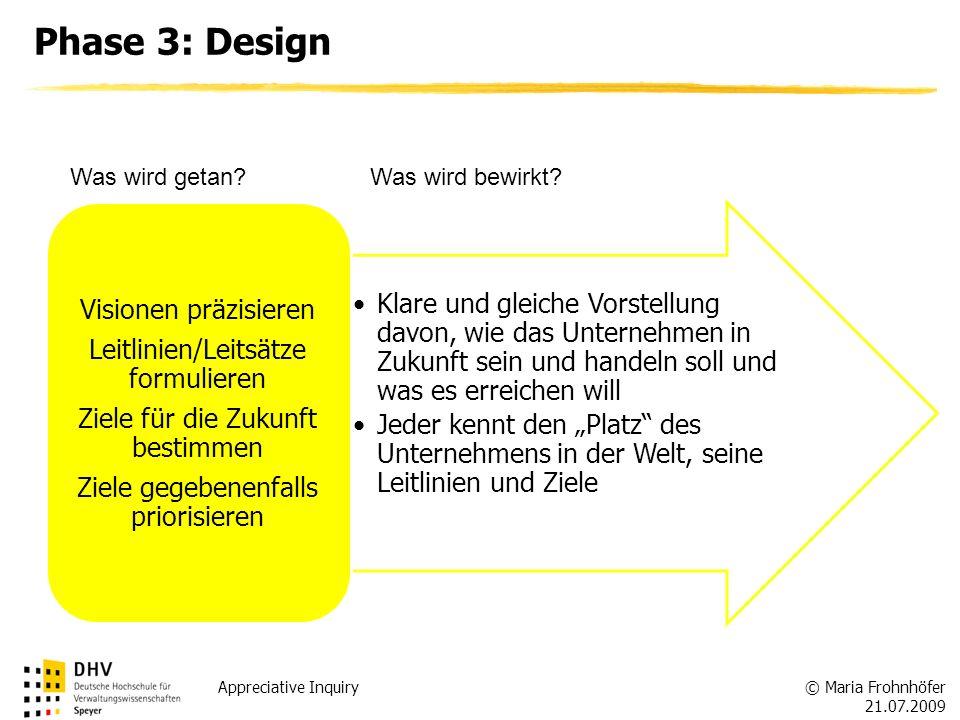 © Maria Frohnhöfer 21.07.2009 Appreciative Inquiry Phase 3: Design Klare und gleiche Vorstellung davon, wie das Unternehmen in Zukunft sein und handel