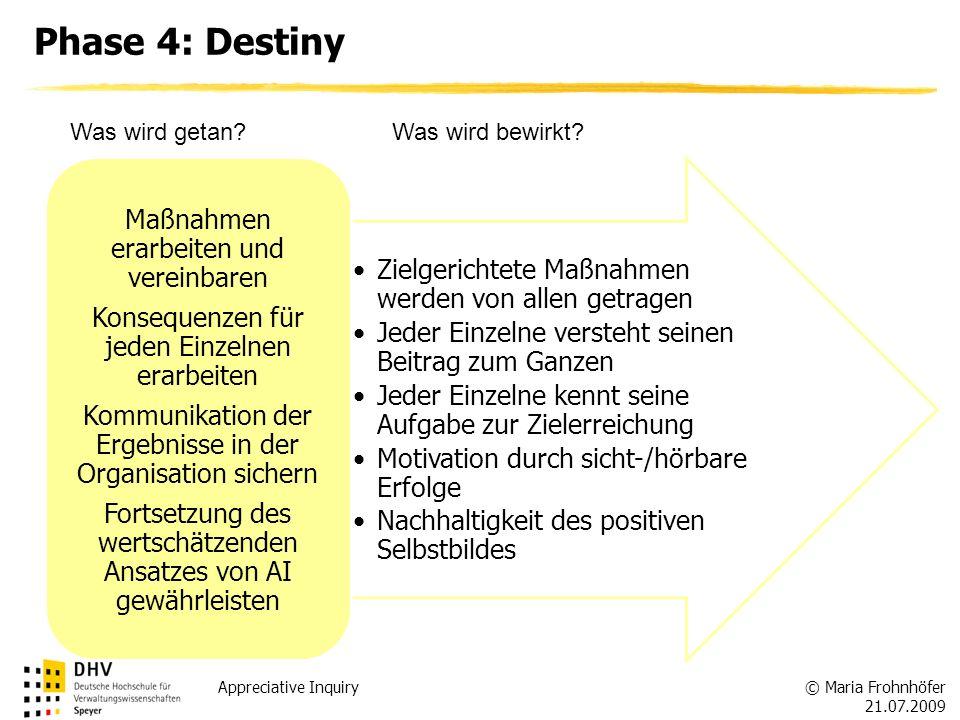 © Maria Frohnhöfer 21.07.2009 Appreciative Inquiry Phase 4: Destiny Zielgerichtete Maßnahmen werden von allen getragen Jeder Einzelne versteht seinen