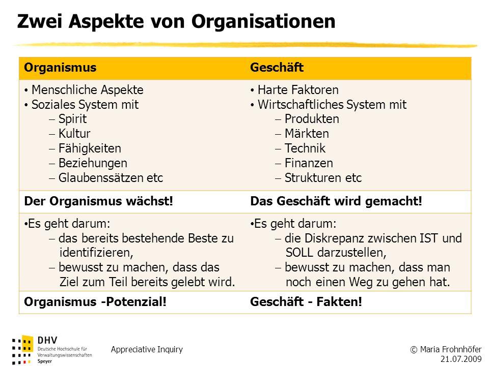 © Maria Frohnhöfer 21.07.2009 Appreciative Inquiry Zwei Aspekte von Organisationen OrganismusGeschäft Menschliche Aspekte Soziales System mit Spirit K