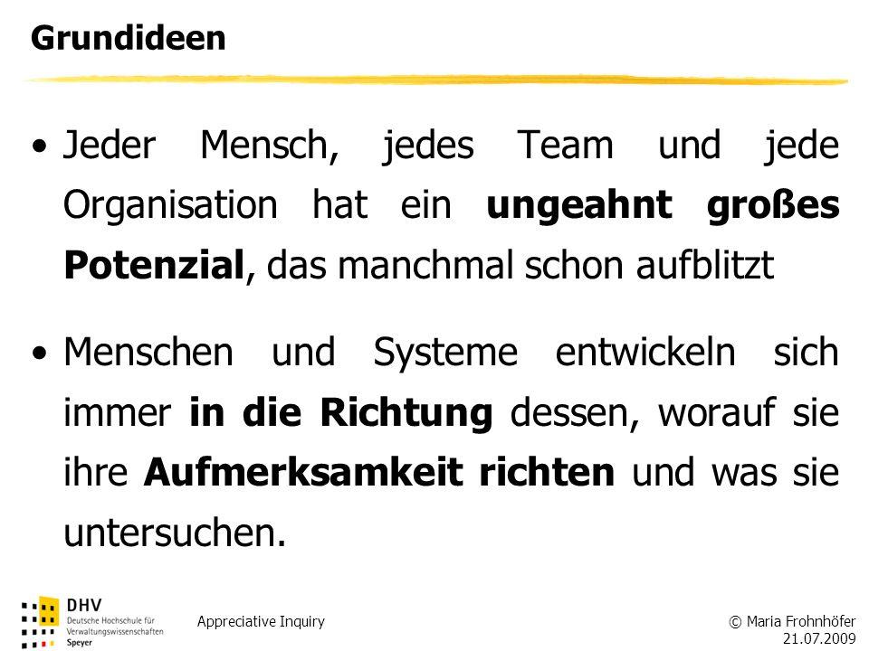 © Maria Frohnhöfer 21.07.2009 Appreciative Inquiry Grundideen Jeder Mensch, jedes Team und jede Organisation hat ein ungeahnt großes Potenzial, das ma
