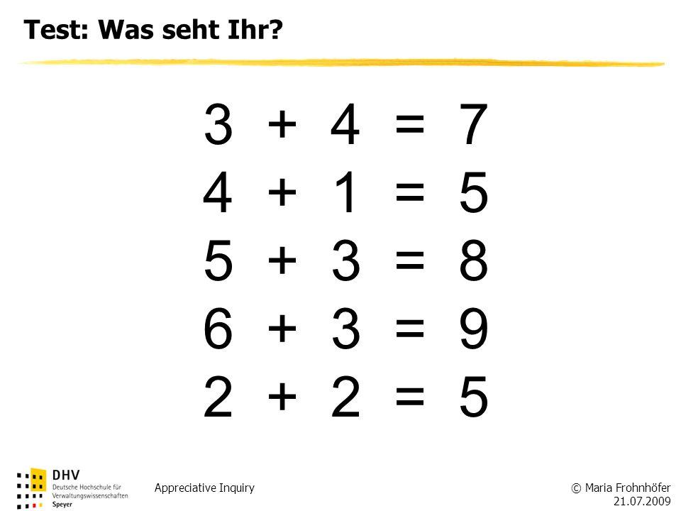 © Maria Frohnhöfer 21.07.2009 Appreciative Inquiry Test: Was seht Ihr? 3 + 4 = 7 4 + 1 = 5 5 + 3 = 8 6 + 3 = 9 2 + 2 = 5