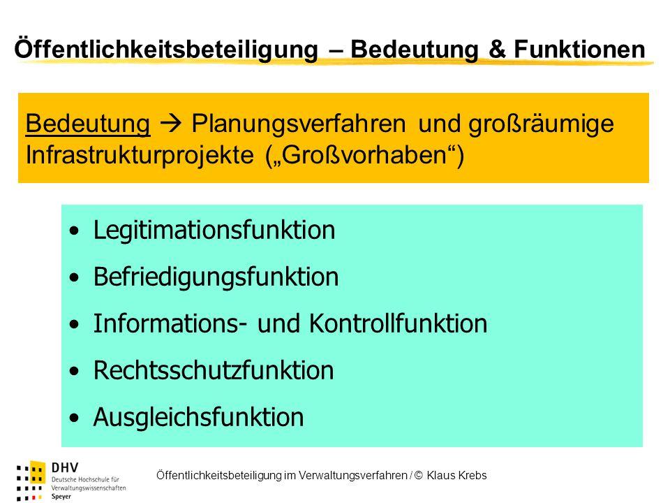 FÖV Öffentlichkeitsbeteiligung im Verwaltungsverfahren / © Klaus Krebs Legitimationsfunktion Befriedigungsfunktion Informations- und Kontrollfunktion