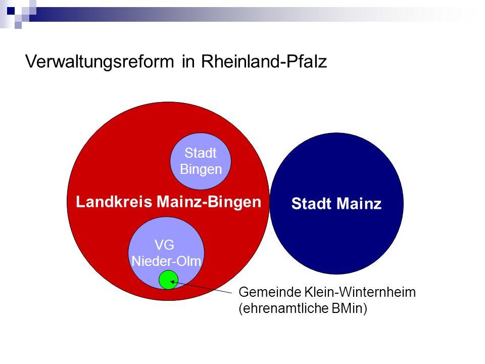 Landkreis Mainz-Bingen Stadt Mainz Stadt Bingen VG Nieder-Olm Gemeinde Klein-Winternheim (ehrenamtliche BMin) Verwaltungsreform in Rheinland-Pfalz