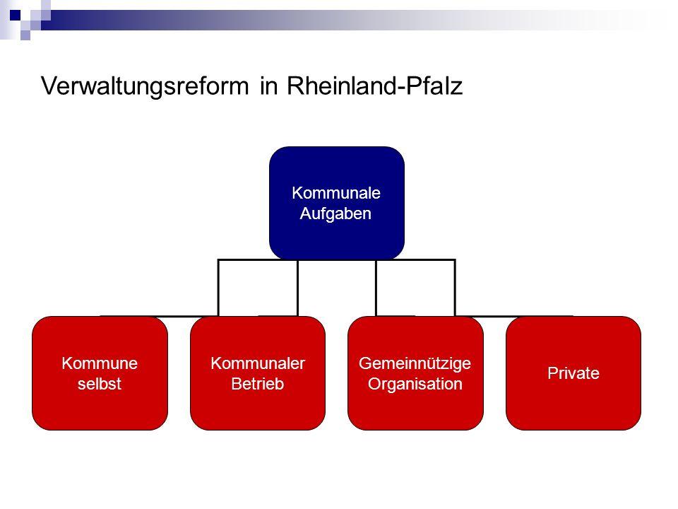 Verwaltungsreform in Rheinland-Pfalz Anteil in %