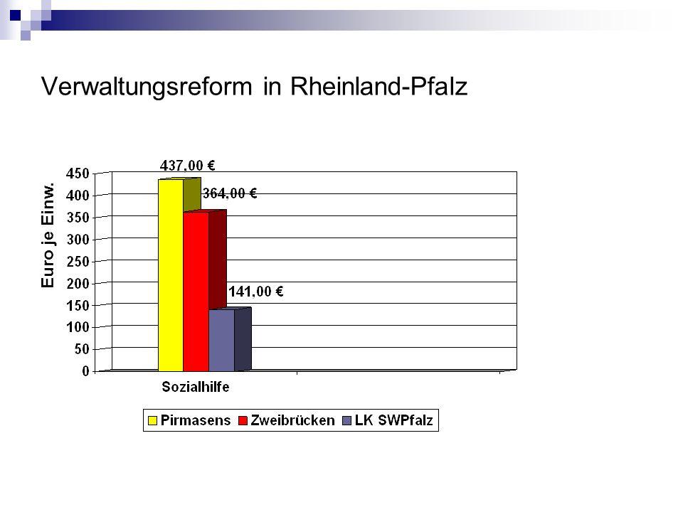 Verwaltungsreform in Rheinland-Pfalz Das System von Umlagen (fiktive OG) Steuereinnahmen insgesamt 1.000.000 Euro Davon 300.000 Euro Gewerbesteuer (Hebesatz 370 v.H.) 1.