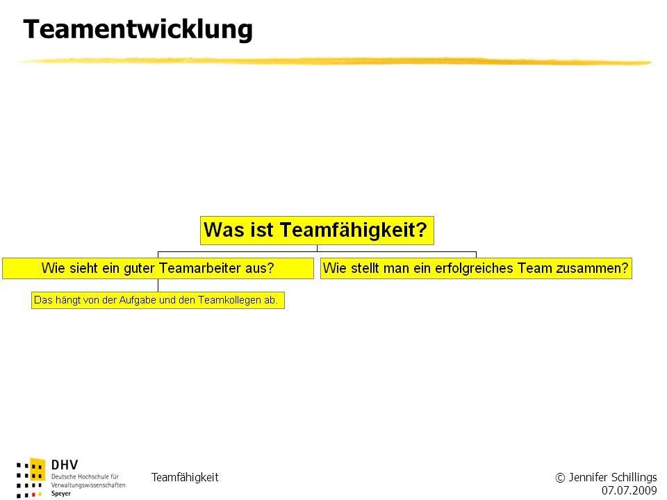 © Jennifer Schillings 07.07.2009 Teamfähigkeit Teamentwicklung