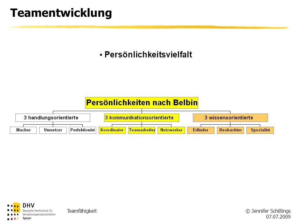 © Jennifer Schillings 07.07.2009 Teamfähigkeit Teamentwicklung Persönlichkeitsvielfalt