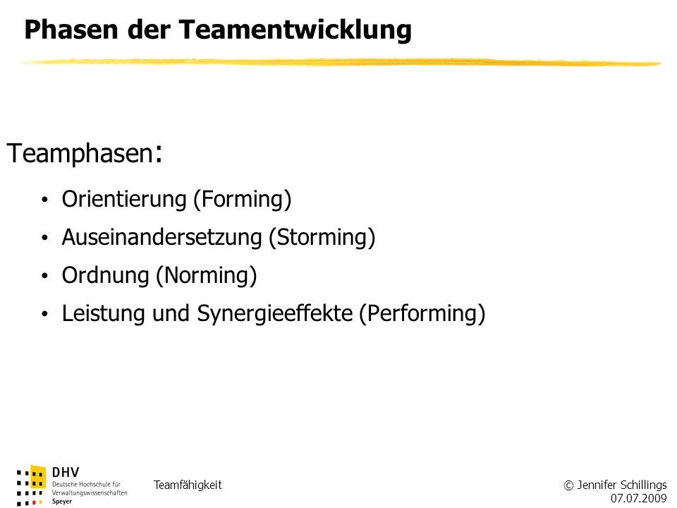 © Jennifer Schillings 07.07.2009 Teamfähigkeit Phasen der Teamentwicklung Teamphasen : Orientierung (Forming) Auseinandersetzung (Storming) Ordnung (Norming) Leistung und Synergieeffekte (Performing)