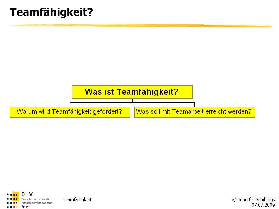 © Jennifer Schillings 07.07.2009 Teamfähigkeit Teamfähigkeit?