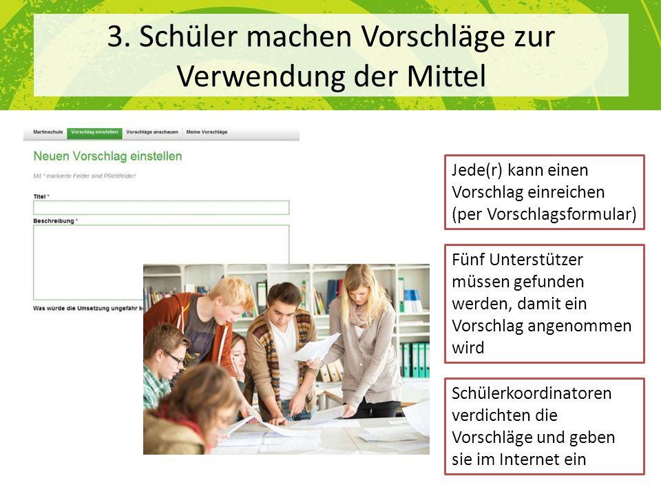 3. Schüler machen Vorschläge zur Verwendung der Mittel Jede(r) kann einen Vorschlag einreichen (per Vorschlagsformular) Fünf Unterstützer müssen gefun
