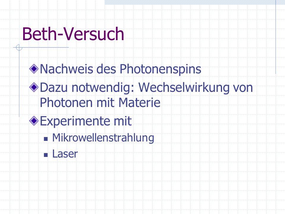 Beth-Versuch Nachweis des Photonenspins Dazu notwendig: Wechselwirkung von Photonen mit Materie Experimente mit Mikrowellenstrahlung Laser