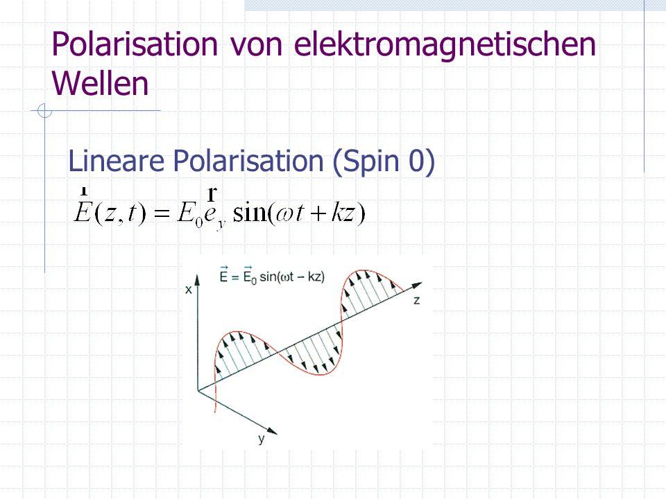 Polarisation von elektromagnetischen Wellen Lineare Polarisation (Spin 0)