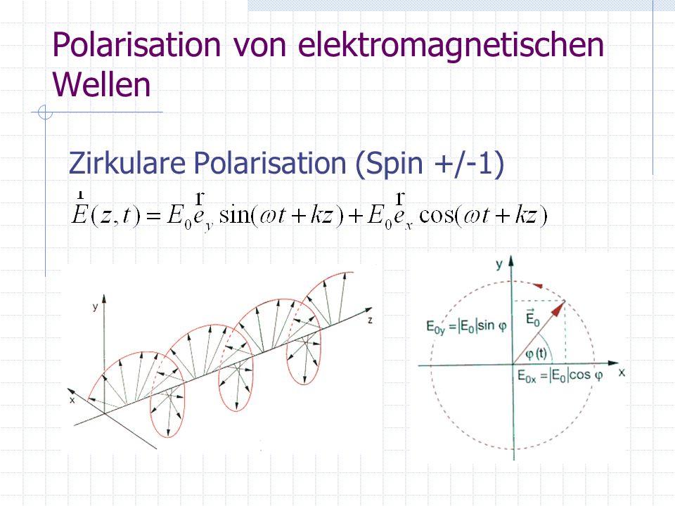 Polarisation von elektromagnetischen Wellen Zirkulare Polarisation (Spin +/-1)