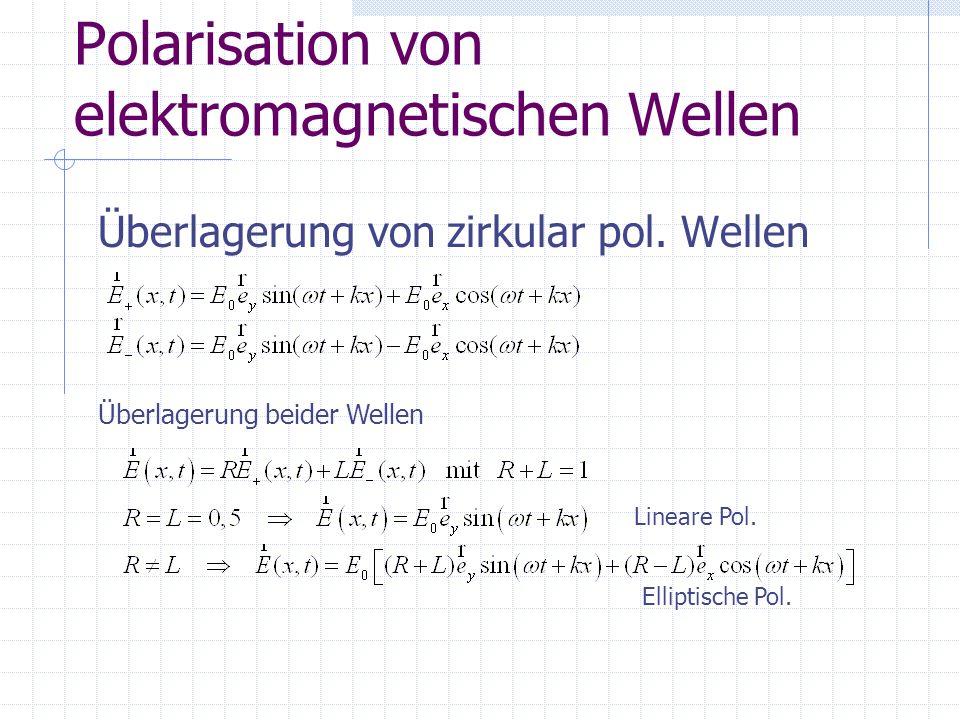 Polarisation von elektromagnetischen Wellen Überlagerung von zirkular pol. Wellen Lineare Pol. Elliptische Pol. Überlagerung beider Wellen
