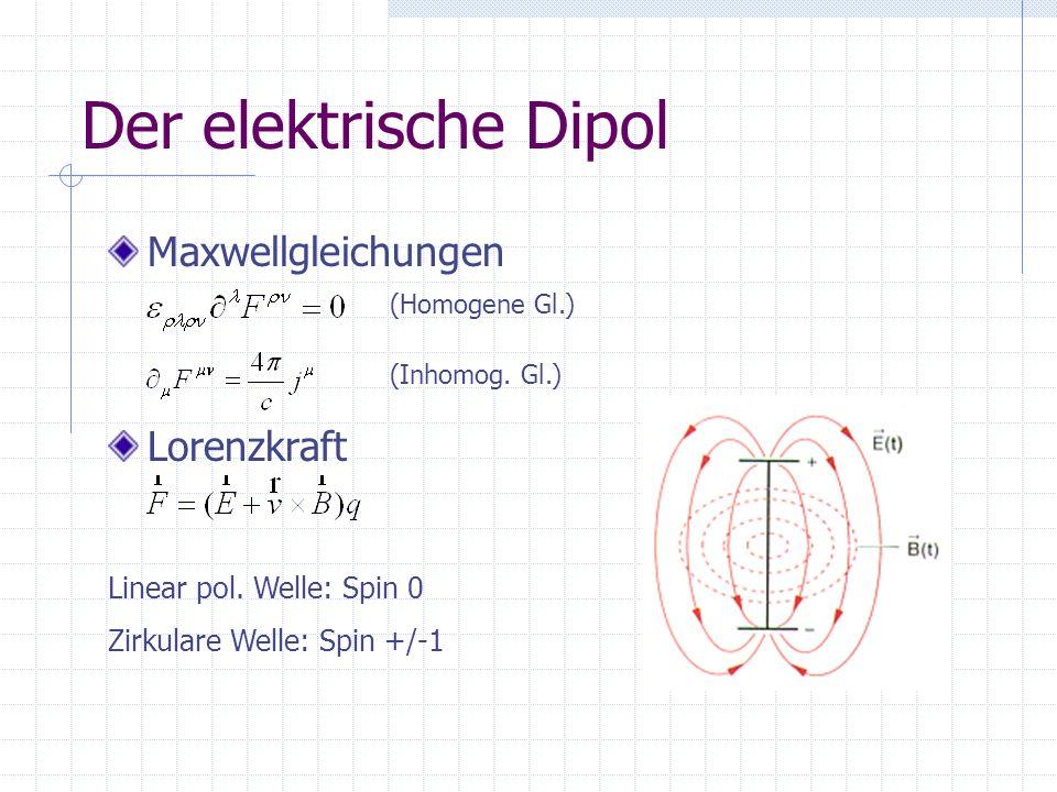Der elektrische Dipol Maxwellgleichungen Lorenzkraft Linear pol. Welle: Spin 0 Zirkulare Welle: Spin +/-1 (Homogene Gl.) (Inhomog. Gl.)