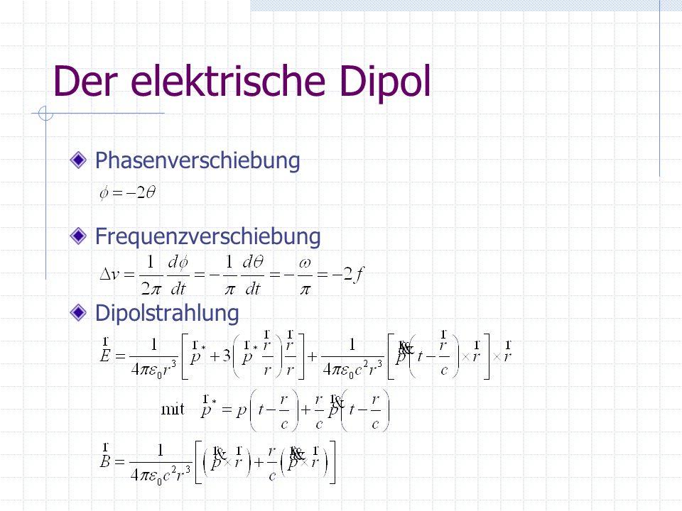 Der elektrische Dipol Phasenverschiebung Frequenzverschiebung Dipolstrahlung